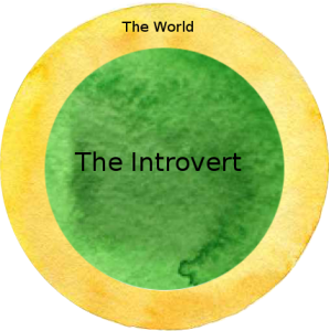 Introvert Within2
